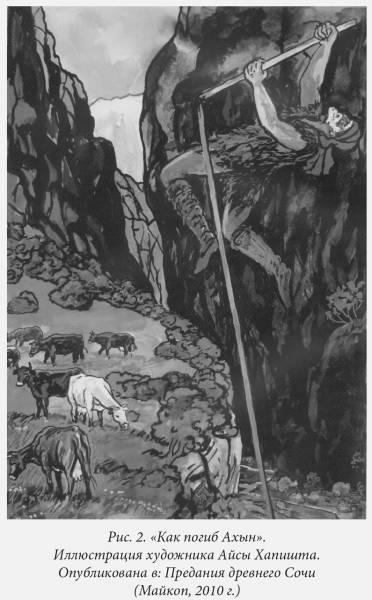 Абхазский Аг(а)-ныха и черкесский Ахын: к истории одного ритуального правила